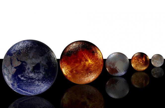 signos del zodíaco y sus planetas regentes